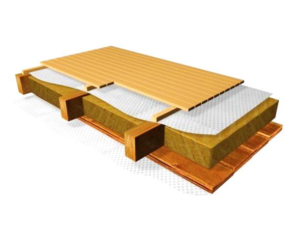 Схема деревянного перекрытия