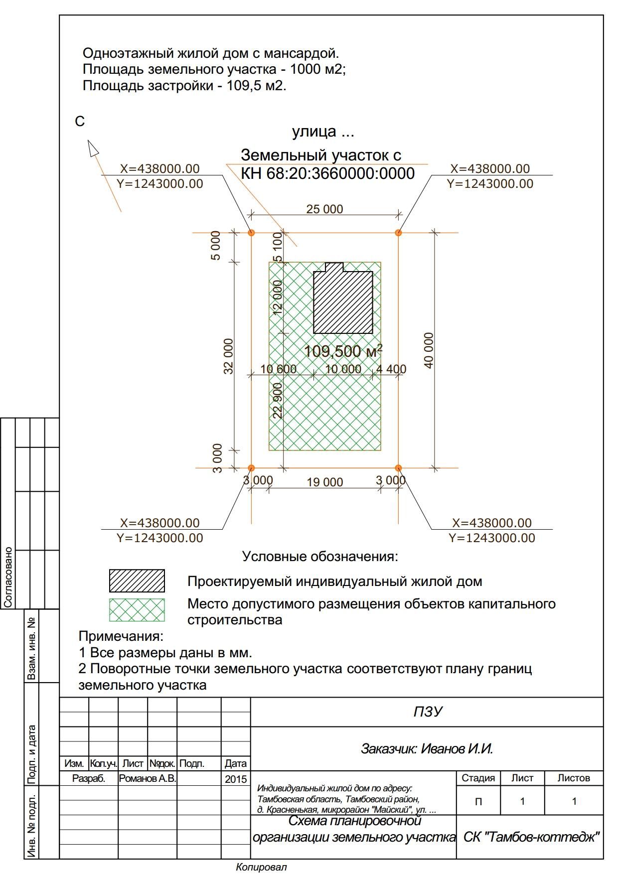 Примеры схем планировочной организации земельного участка с обозначением места размещения объекта